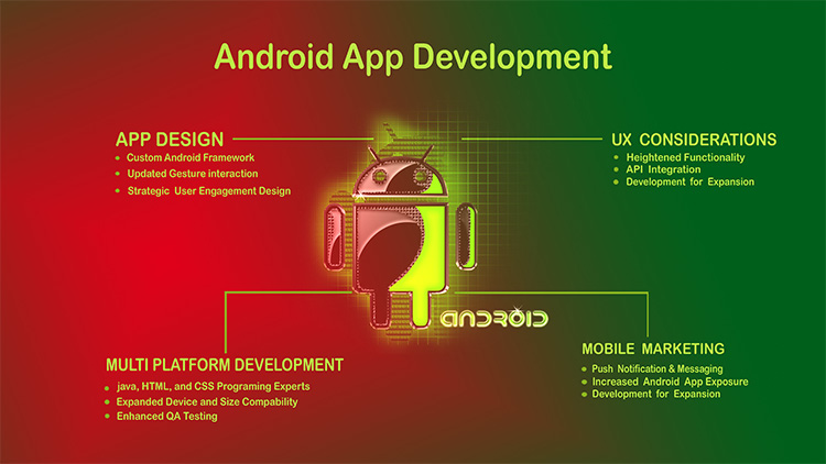 Best Android App Development Course